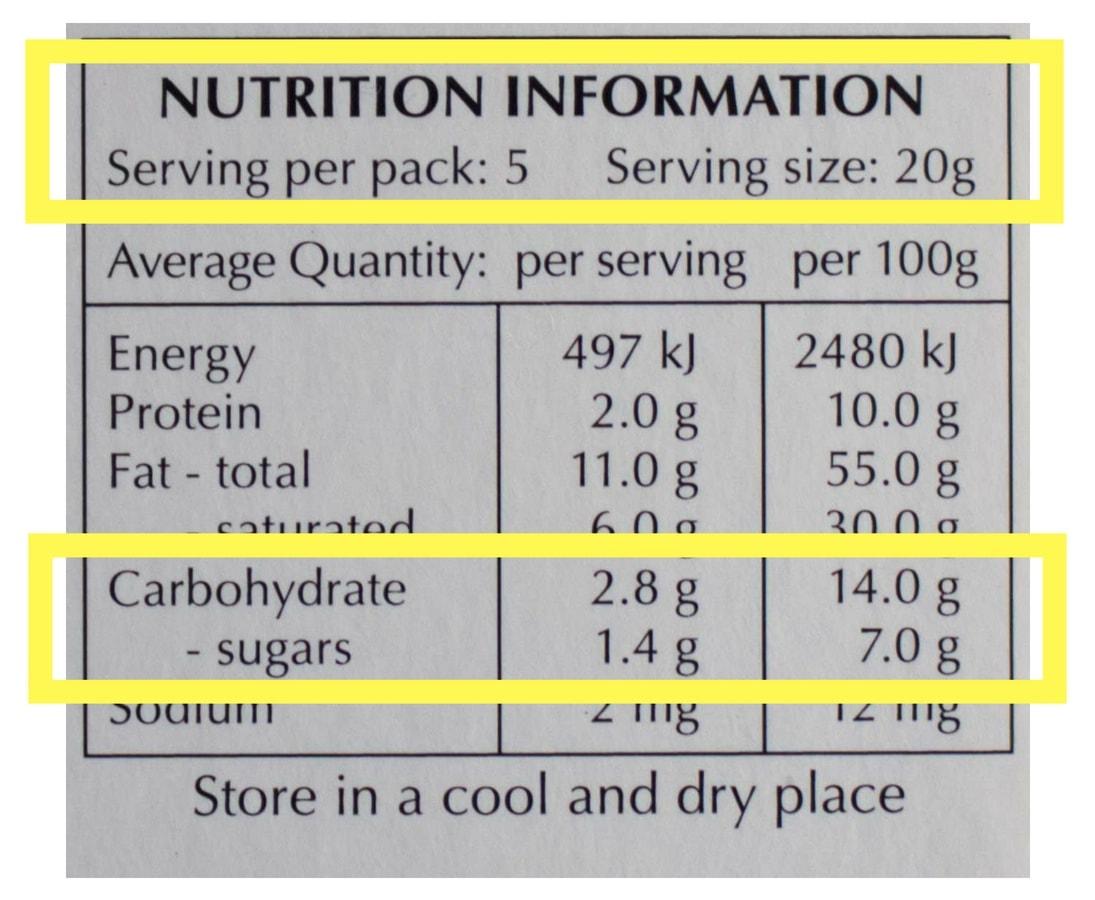 Food Labels - Sugar